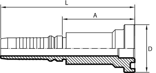 Priključci Interlock